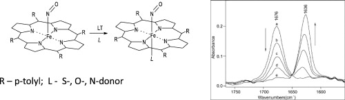 Weak-coordination of of neutral S- and O-donor proximal ligands